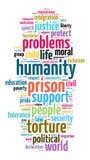 Έννοια σύννεφων λέξης ανθρωπότητας ελεύθερη απεικόνιση δικαιώματος