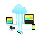 Έννοια τεχνολογίας υπολογισμού σύννεφων υγειονομικής περίθαλψης Στοκ εικόνα με δικαίωμα ελεύθερης χρήσης