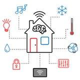 Έννοια του έξυπνου σπιτιού επίσης corel σύρετε το διάνυσμα απεικόνισης Στοκ Εικόνες