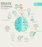 Έννοια του αριστερού και δεξιού εγκεφάλου Στοκ Εικόνες