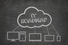 Έννοια ΤΠ roadmap στον πίνακα Στοκ Εικόνες
