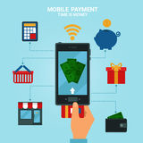 Έννοια των κινητών πληρωμών ή των κινητών τραπεζικών εργασιών ηλεκτρονικά χρήματα Στοκ Εικόνες