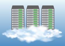 Έννοια υπολογισμού σύννεφων με τους κεντρικούς υπολογιστές ελεύθερη απεικόνιση δικαιώματος