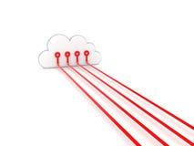 Έννοια υπολογισμού σύννεφων. Στοκ εικόνα με δικαίωμα ελεύθερης χρήσης