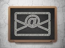 Έννοια χρηματοδότησης: Ηλεκτρονικό ταχυδρομείο στο υπόβαθρο πινάκων κιμωλίας Στοκ Εικόνες