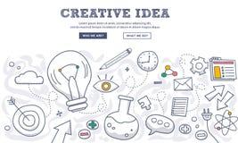 Έννοια ύφους σχεδίου Doodle της δημιουργικής ιδέας, που βρίσκει τη λύση, 'brainstorming', δημιουργική σκέψη Σύγχρονη απεικόνιση φ Στοκ εικόνα με δικαίωμα ελεύθερης χρήσης