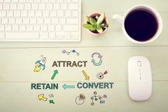Έννοια Acquision πελατών με τον τερματικό σταθμό στοκ εικόνες