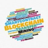 Έννοια Blockchain wordcloud ελεύθερη απεικόνιση δικαιώματος
