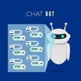 Έννοια Chatbot Τα προγράμματα ρομπότ μια οθόνη με τα μηνύματα από το διάλογο χρηστών και μολύβδων με τους απαντούν στην ερώτηση r ελεύθερη απεικόνιση δικαιώματος