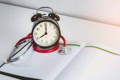 Έννοιες διορισμών γιατρών στοκ φωτογραφίες