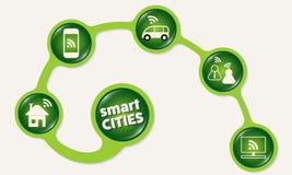 Έξυπνες πόλεις ελεύθερη απεικόνιση δικαιώματος
