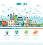 Έξυπνη πόλη απεικόνιση αποθεμάτων