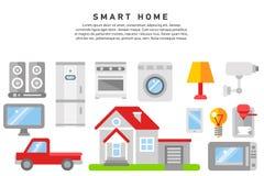 Έξυπνο σπίτι iot Διαδίκτυο του πράγματος ελεύθερη απεικόνιση δικαιώματος