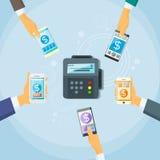 Έξυπνο τερματικό Nfc συσκευών τηλεφωνικής κινητό πληρωμής ελεύθερη απεικόνιση δικαιώματος
