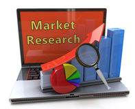 Έρευνα αγοράς, οικονομικός σχεδιασμός, λογιστικός, οικονομικό devel απεικόνιση αποθεμάτων