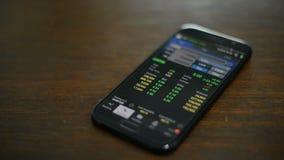 Έλεγχος των τιμών αγοράς αποθεμάτων στο smartphone φιλμ μικρού μήκους
