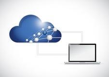 δίκτυο και υπολογιστής υπολογισμού σύννεφων Στοκ φωτογραφία με δικαίωμα ελεύθερης χρήσης