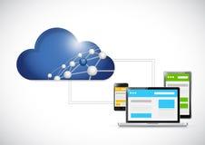 δίκτυο υπολογισμού σύννεφων και σύνολο υπολογιστών Στοκ φωτογραφία με δικαίωμα ελεύθερης χρήσης