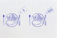 Ίδιο πιάτο με τις διαφορετικές τιμές, έννοια του οργανικού ingredie Στοκ φωτογραφία με δικαίωμα ελεύθερης χρήσης
