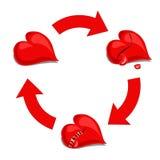 αγάπη ανακύκλωσης ελεύθερη απεικόνιση δικαιώματος