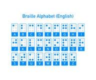 Αγγλικές επιστολές αλφάβητου μπράιγ Σύστημα σημαδιών γραψίματος για τους τυφλούς ή με οπτική αναπηρία ανθρώπους επίσης corel σύρε ελεύθερη απεικόνιση δικαιώματος