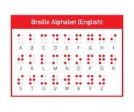 Αγγλικές επιστολές αλφάβητου μπράιγ Σύστημα σημαδιών γραψίματος για τους τυφλούς ή με οπτική αναπηρία ανθρώπους επίσης corel σύρε απεικόνιση αποθεμάτων