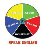 αγγλική ομιλία πιτών εκμάθησης διαγραμμάτων Στοκ Εικόνες