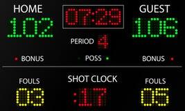 Αθλητικός ηλεκτρονικός πίνακας βαθμολογίας ελεύθερη απεικόνιση δικαιώματος