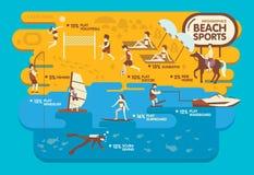 Αθλητικό infographics παραλιών, θερινή έννοια απεικόνιση αποθεμάτων