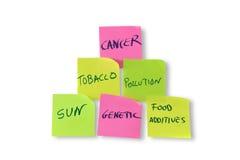 αιτίες καρκίνου Στοκ Φωτογραφία