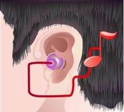 ακουστικό αυτιών Στοκ Φωτογραφίες