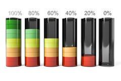 Αλκαλικές μπαταρίες με τους βαθμούς δαπάνης, τοις εκατό διανυσματική απεικόνιση