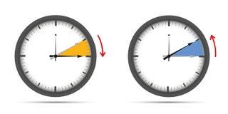 Αλλαγή ρολογιών στο θερινό χρόνο και στο χειμώνα ελεύθερη απεικόνιση δικαιώματος