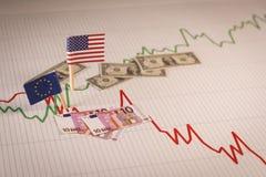 Αμερικανική εκτίμηση δολαρίων ενάντια στο ευρώ της ΕΕ Διακυμάνσεις συναλλαγματικής ισοτιμίας νομίσματος Στοκ Εικόνα
