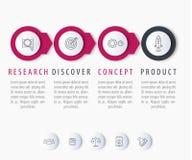 Ανάπτυξη προϊόντος, infographics, ετικέτες βημάτων απεικόνιση αποθεμάτων