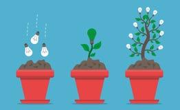 Ανάπτυξη lightbulbs στο μπλε ελεύθερη απεικόνιση δικαιώματος