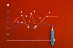 Ανάλυση διαγραμμάτων επιχειρησιακών γραφικών παραστάσεων με το μολύβι στο κόκκινο υπόβαθρο Στοκ φωτογραφία με δικαίωμα ελεύθερης χρήσης