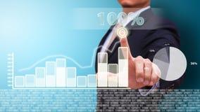 Ανάλυση των οικονομικών διαγραμμάτων 100% Στοκ εικόνα με δικαίωμα ελεύθερης χρήσης