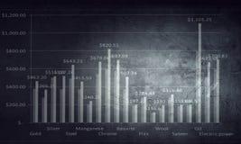 Ανάλυση των στοιχείων πωλήσεων Μικτά μέσα Στοκ Εικόνες