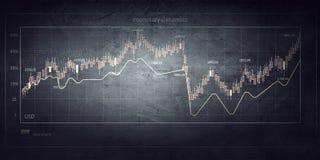 Ανάλυση των στοιχείων πωλήσεων Μικτά μέσα Στοκ Φωτογραφία