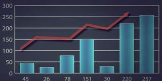 Ανάλυση των στοιχείων πωλήσεων Στοκ Εικόνα