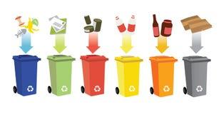 Ανακυκλώνοντας δοχεία και διαχείρηση αποβλήτων διανυσματική απεικόνιση