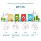 Ανακυκλώστε τα δοχεία infographic Διαχείρηση αποβλήτων και ανακύκλωσης έννοια Χρωματισμένα δοχεία με τους τύπους αποβλήτων επίσης Στοκ φωτογραφίες με δικαίωμα ελεύθερης χρήσης