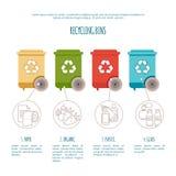 Ανακυκλώστε τα δοχεία infographic Διαχείρηση αποβλήτων και ανακύκλωσης έννοια Χρωματισμένα δοχεία με τους τύπους αποβλήτων Στοκ φωτογραφία με δικαίωμα ελεύθερης χρήσης