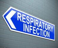 Αναπνευστική έννοια μόλυνσης. απεικόνιση αποθεμάτων