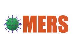 Αναπνευστικό σύνδρομο MERS της Μέσης Ανατολής διανυσματική απεικόνιση