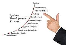 Αναπτυξιακή διαδικασία συστημάτων Στοκ Εικόνες