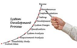 Αναπτυξιακή διαδικασία συστημάτων Στοκ Εικόνα