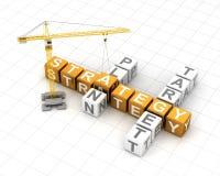 Αναπτύξτε τη επιχειρησιακή στρατηγική απεικόνιση αποθεμάτων