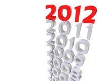 αναπτύσσοντας έτη απεικόνιση αποθεμάτων